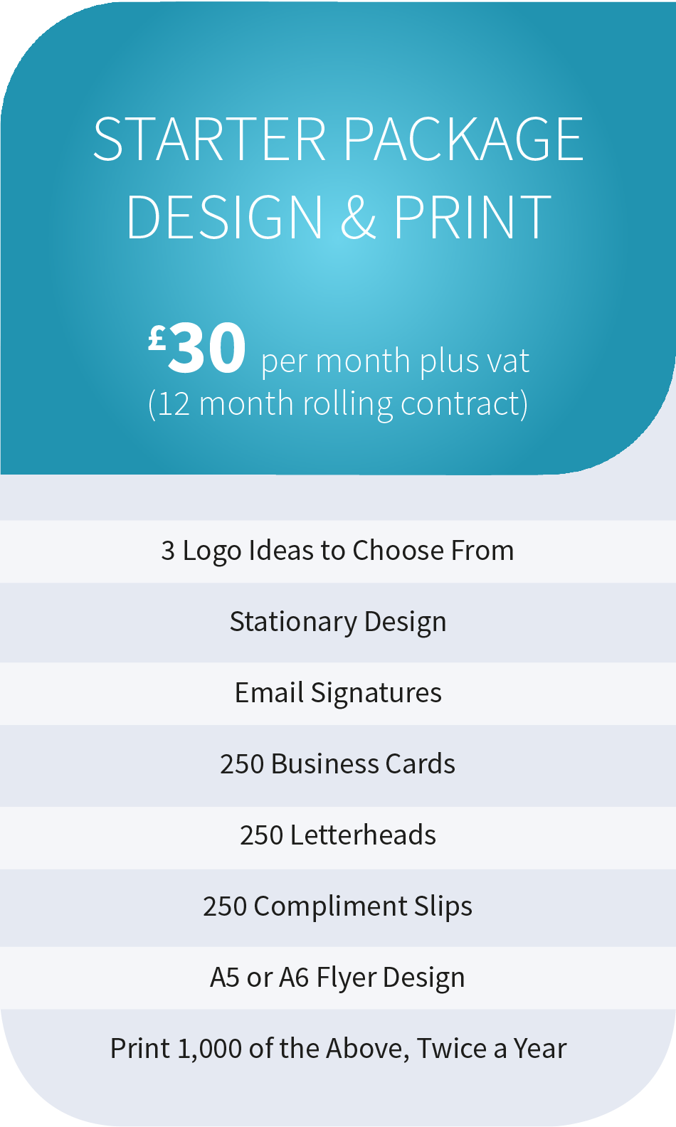 Pay Per Month Starter Design Package