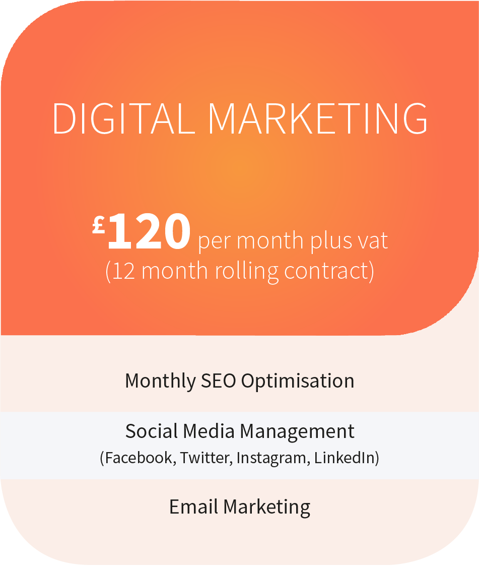 Digital Marketing Add On Package