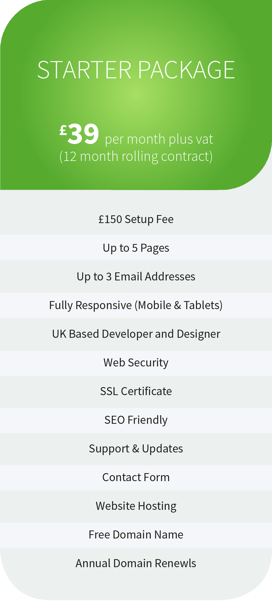 Pay Per Month Starter Website Package